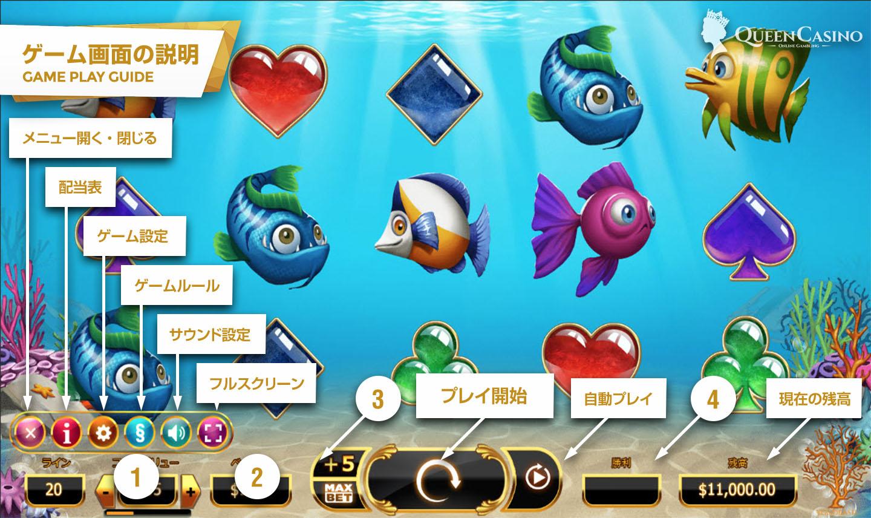 Golden Fish Tank  – ゴールデン・フィッシュ・タンク – ゲーム画面説明