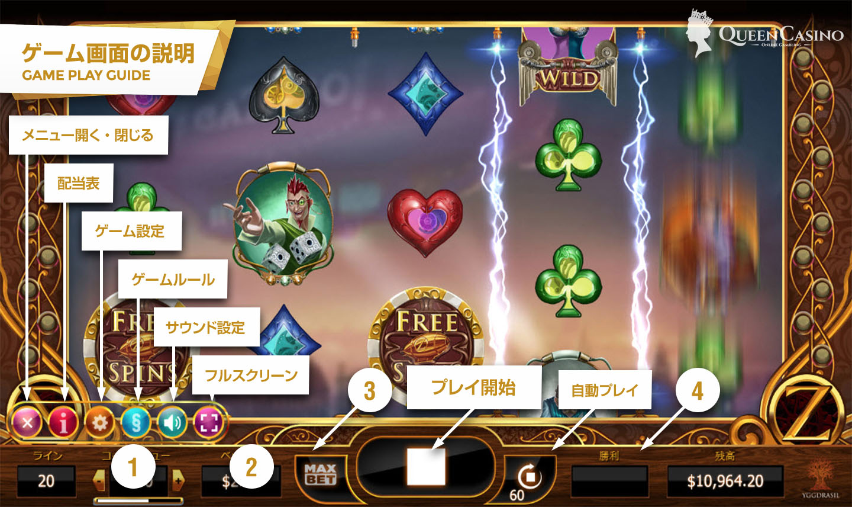 Cazino Zeppelin – カジノツェッペリン – ゲーム画面説明