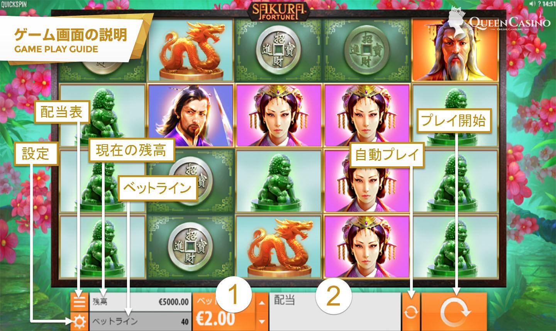 Sakura Fortune – さくらフォーチュン – ゲーム画面説明