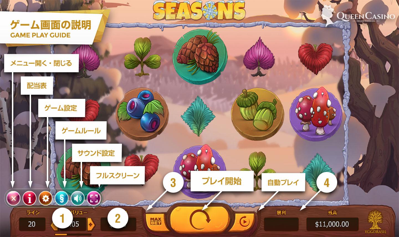 Seasons – シーズンズ ゲーム画面説明