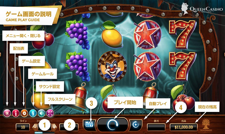 Wicked Circus – ウィキッドサーカス – ゲーム画面説明