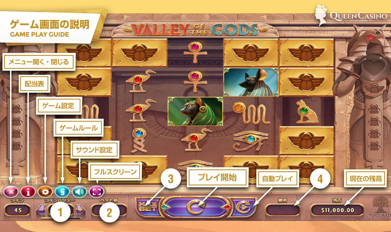 Valley of the Gods    –  バリー・オブ・ザ・ゴッズ  – ゲーム画面説明