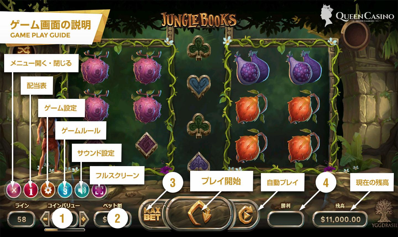 Jungle Books – ジャングルブックス – ゲーム画面説明