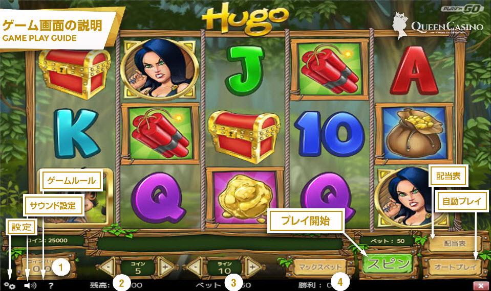 Hugo – ヒューゴ ゲーム画面説明