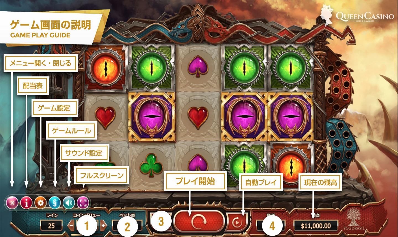 Double Dragons – ダブルドラゴンズ ゲーム画面説明